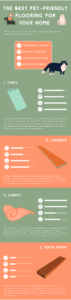 An infographic to show pet friendly flooring